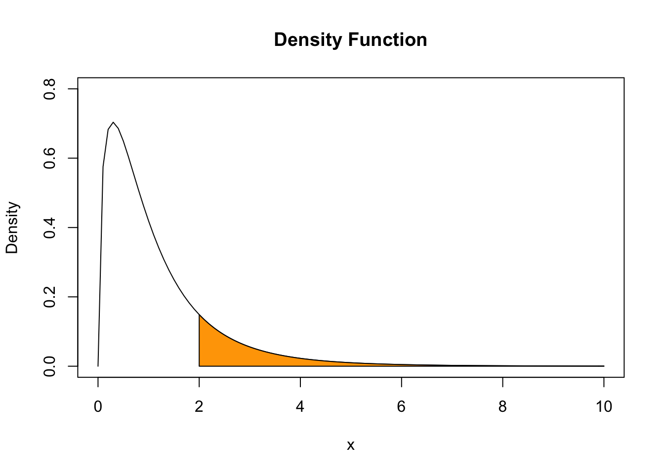 2 1 Random Variables and Probability Distributions | Introduction to